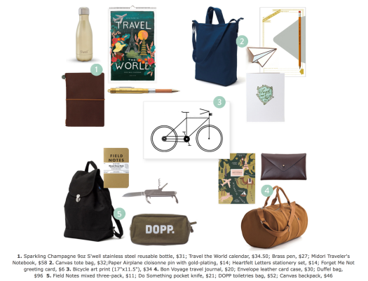 Tiny Feast's gift guide for travellers. Amazing.